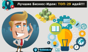 Бизнес-идеи 2019 года: ТОП-29 идей как открыть бизнес с минимальными вложениями + каким бизнесом заняться новичку с нуля
