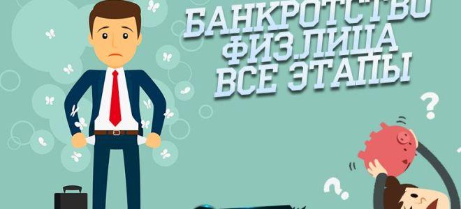 Банкротство физического лица — что это такое и какие последствия для должника и его родственников