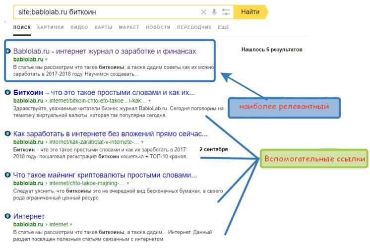 Релевантность страниц в Яндексе