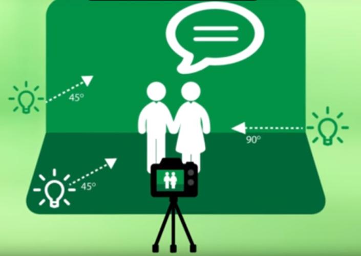 Система трех фонарей для видео