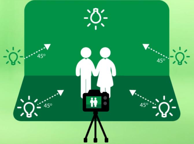 Система 5 фонарей в съемке видео
