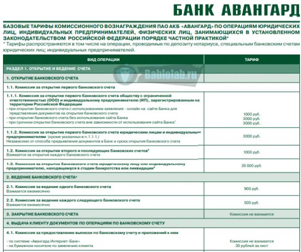 Изображение - В каком банке открыть счет 5_avangard-597x500