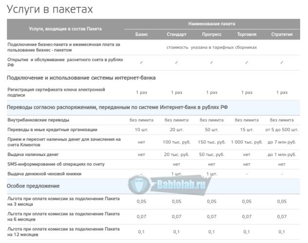 Изображение - В каком банке открыть счет 8_binbank-632x500