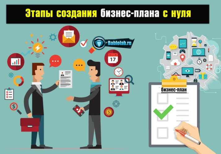 Бизнес-план: пошаговая инструкция по созданию.